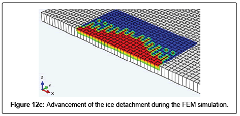 aeronautics-aerospace-engineering-ice-detachment