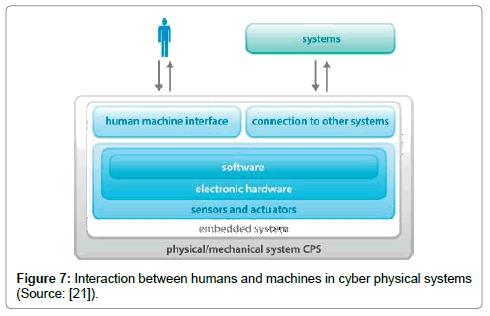 aeronautics-aerospace-engineering-physical-systems