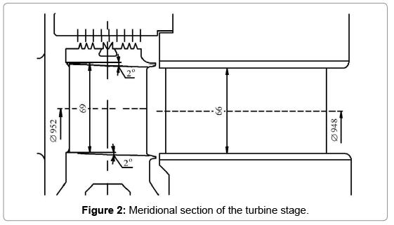 aeronautics-aerospace-engineering-turbine-stage