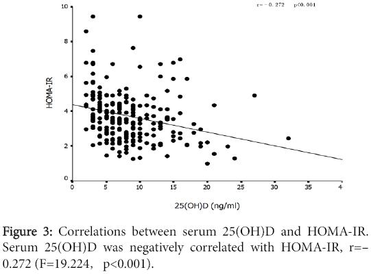 aging-science-Correlations-between-serum