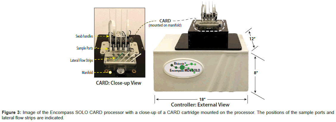 aids-clinical-research-encompass-processor-cartridge