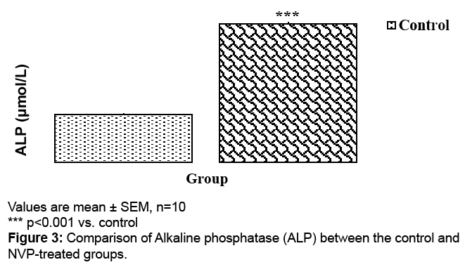 aids-clinical-research-phosphatase