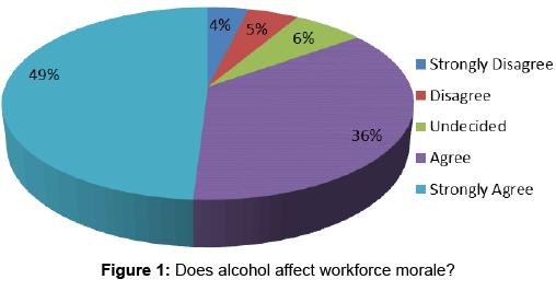 alcoholism-drug-dependence-Does-alcohol-affect