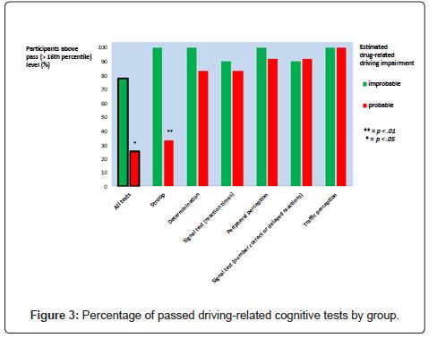alcoholism-drug-driving-related-medication