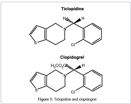 allergy-therapy-Ticlopidine