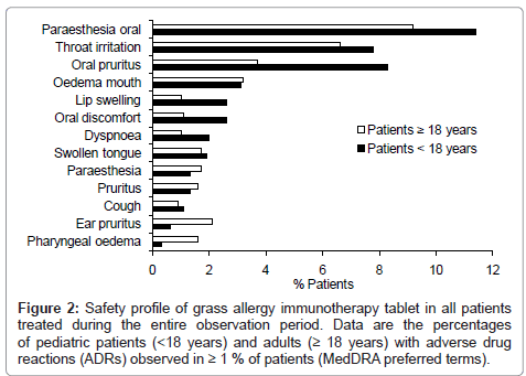 allergy-therapy-immunotherapy