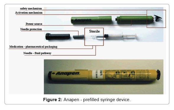 allergy-therapy-syringe-device