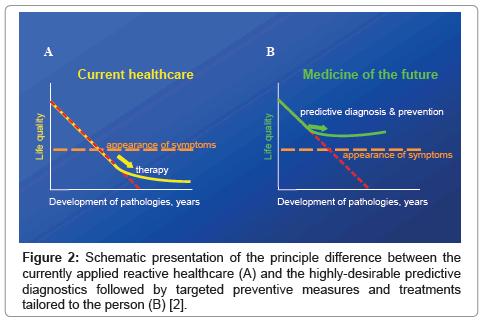 alternative-integrative-medicine-reactive-healthcare