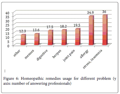 alternative-integrative-number-answering-professionals