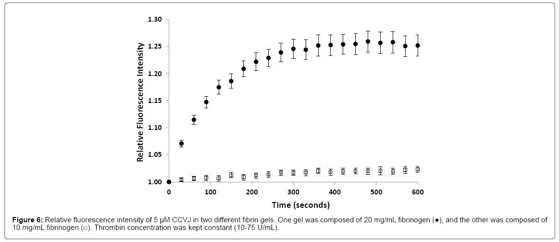 alzheimers-Relative-parkinsonism-fluorescence