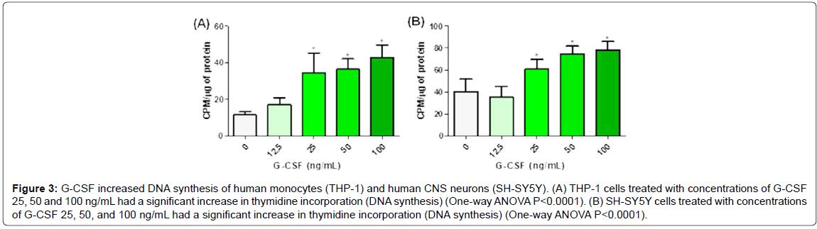 alzheimers-disease-parkinsonism-CNS-neurons