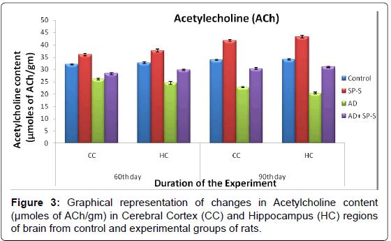 alzheimers-disease-parkinsonism-Cerebral-Cortex