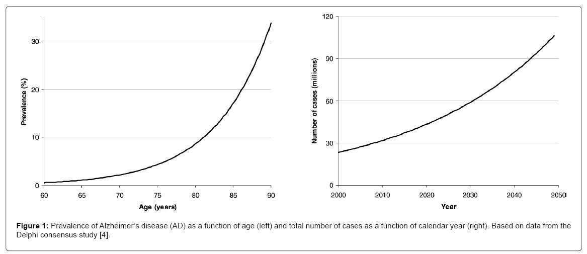 alzheimers-disease-parkinsonism-Delphi-consensus