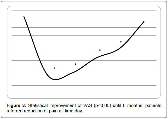 alzheimers-disease-parkinsonism-Statistical-improvement