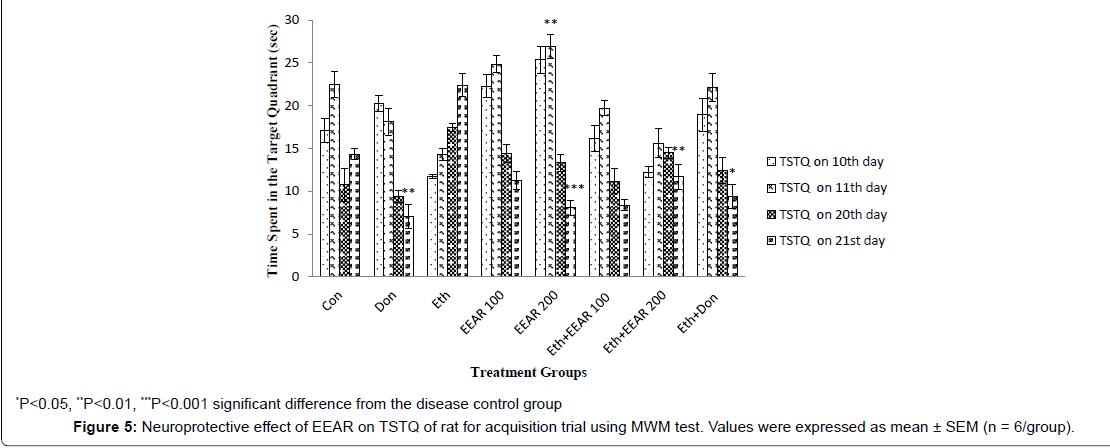 alzheimers-disease-parkinsonism-acquisition-trial
