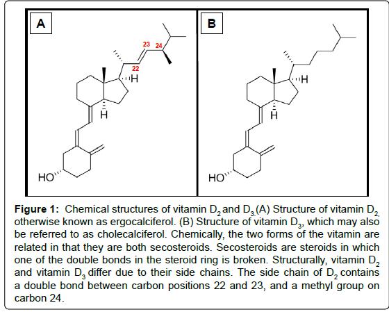 alzheimers-disease-parkinsonism-carbon-positions