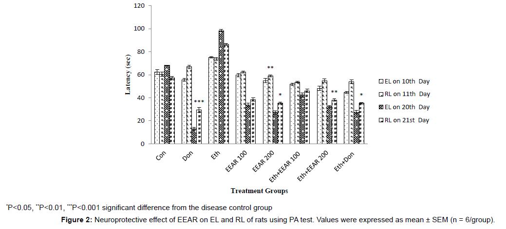 alzheimers-disease-parkinsonism-effect-EEAR