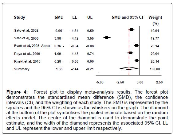 alzheimers-disease-parkinsonism-meta-analysis
