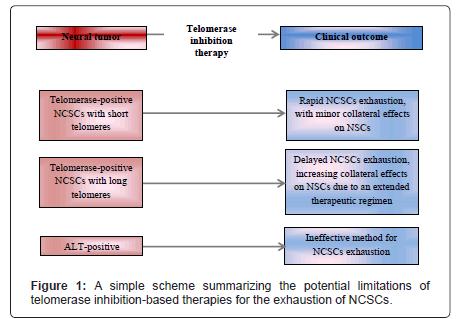 alzheimers-disease-parkinsonism-potential-limitations