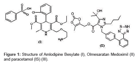 analytical-bioanalytical-techniques-Amlodipine-Besylate