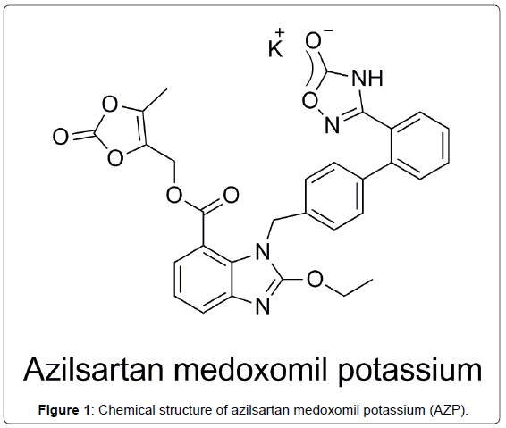 analytical-bioanalytical-techniques-Chemical-azilsartan-medoxomil