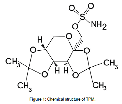 analytical-bioanalytical-techniques-Chemical-structure