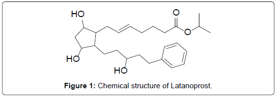 analytical-bioanalytical-techniques-Chemical-structure-Latanoprost