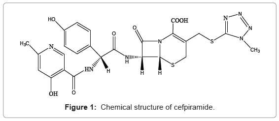 analytical-bioanalytical-techniques-Chemical-structure-cefpiramide