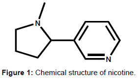 analytical-bioanalytical-techniques-Chemical-structure-nicotine