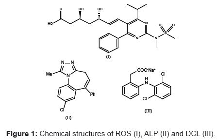 analytical-bioanalytical-techniques-Chemical-structures-ROS