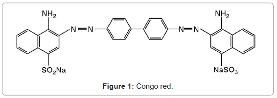 analytical-bioanalytical-techniques-Congo-red