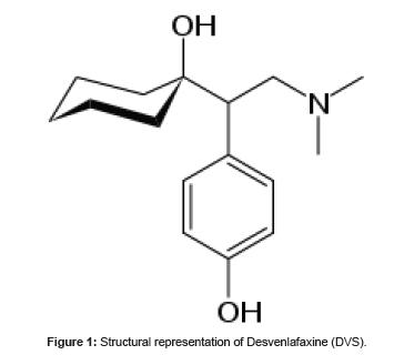 analytical-bioanalytical-techniques-Desvenlafaxine