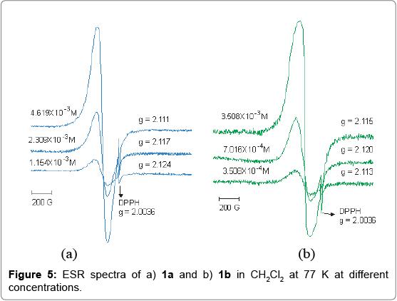 analytical-bioanalytical-techniques-ESR-spectra
