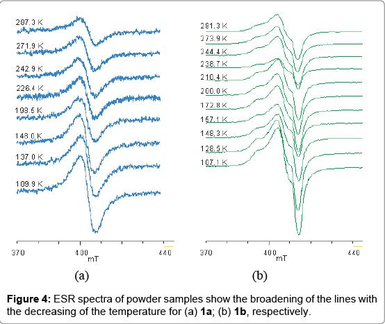 analytical-bioanalytical-techniques-ESR-spectra-powder