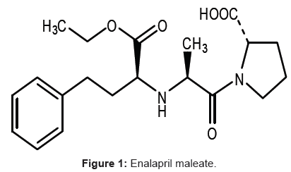 analytical-bioanalytical-techniques-Enalapril-maleate