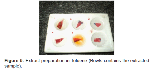 analytical-bioanalytical-techniques-Extract-preparation-Toluene