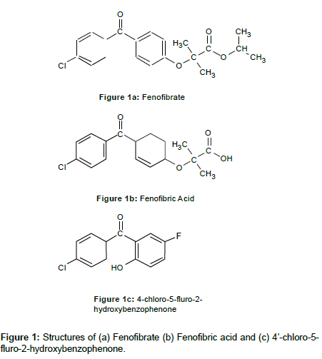 analytical-bioanalytical-techniques-Fenofibric-acid