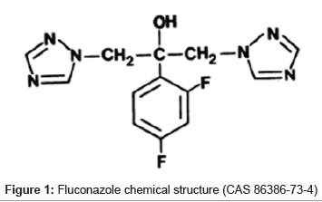 analytical-bioanalytical-techniques-Fluconazole-chemical