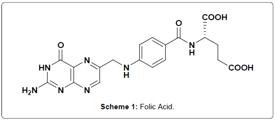 analytical-bioanalytical-techniques-Folic-Acid