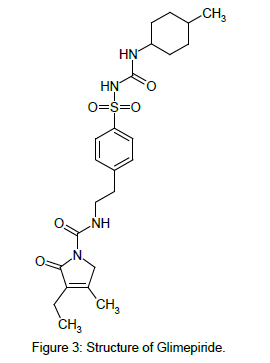 analytical-bioanalytical-techniques-Glimepiride