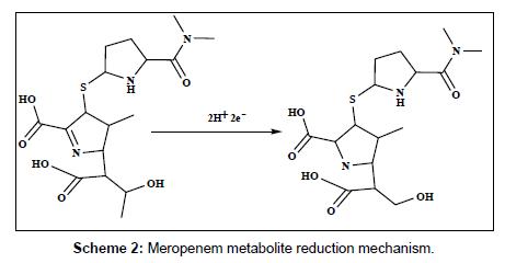 analytical-bioanalytical-techniques-Meropenem-metabolite