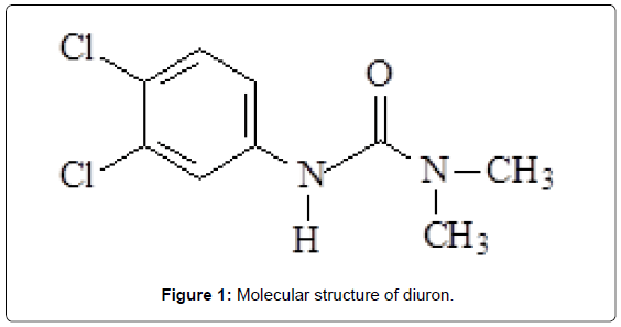 analytical-bioanalytical-techniques-Molecular-structure-diuron