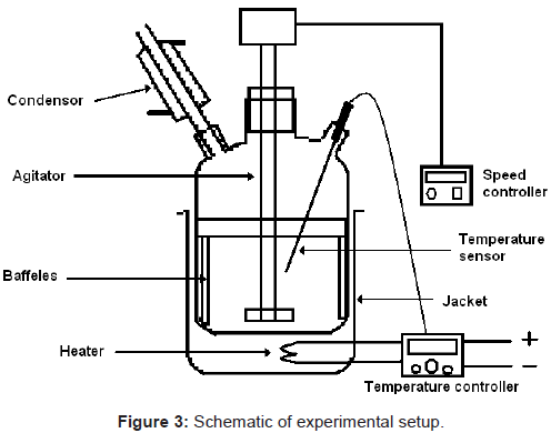 analytical-bioanalytical-techniques-Schematic-experimental-setup