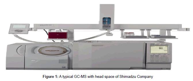 analytical-bioanalytical-techniques-Shimadzu-Company