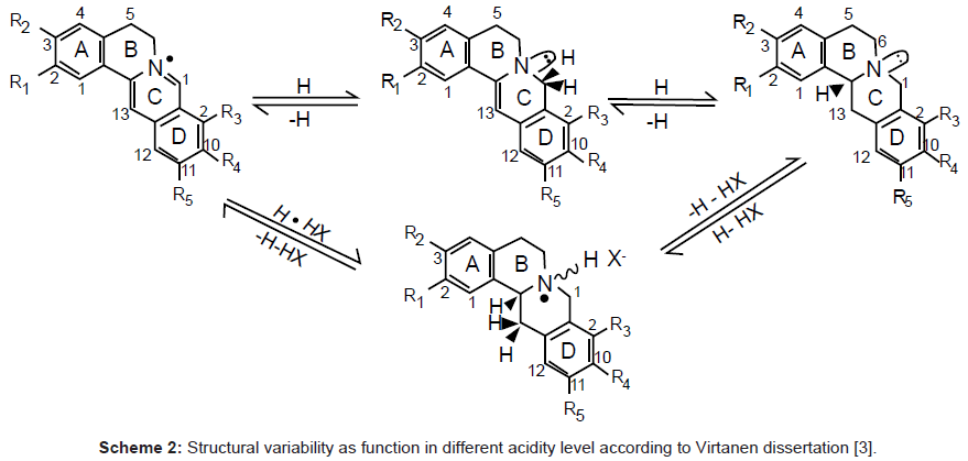 analytical-bioanalytical-techniques-Structural-acidity-Virtanen