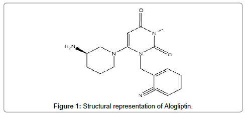 analytical-bioanalytical-techniques-Structural-representation