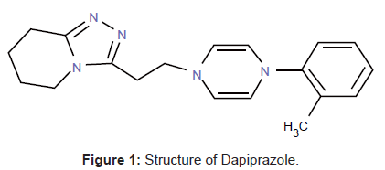 analytical-bioanalytical-techniques-Structure-Dapiprazole