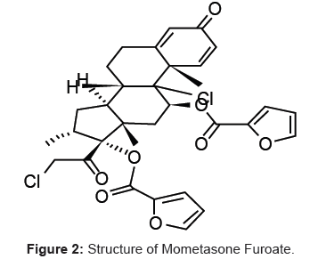 analytical-bioanalytical-techniques-Structure-Mometasone-Furoate