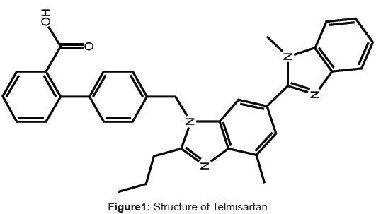 analytical-bioanalytical-techniques-Structure-Telmisartan