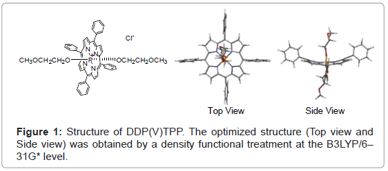 analytical-bioanalytical-techniques-Structure-optimized-density